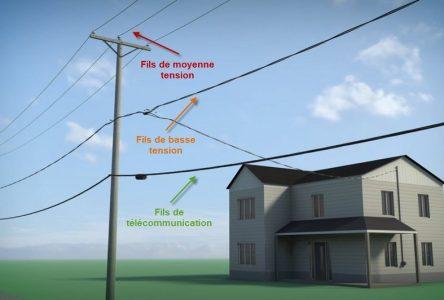 Attention aux fils électriques