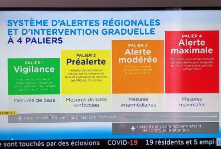 La préfet Claudette Simard veut un niveau d'alerte vert pour Charlevoix