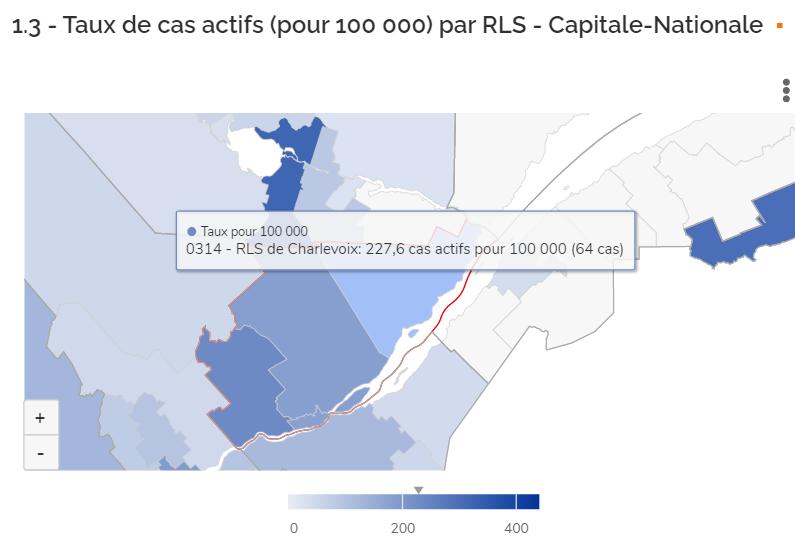 64 cas actifs de COVID-19 pour Charlevoix en date de mercredi