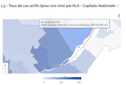 Deux cas actifs en moins de COVID-19 dans Charlevoix selon l'INSPQ
