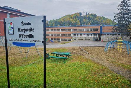 29 cas actifs de COVID-19 dans les écoles de Charlevoix