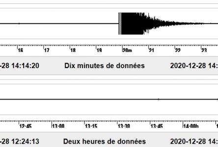 Fort séisme ressenti dans tout Charlevoix
